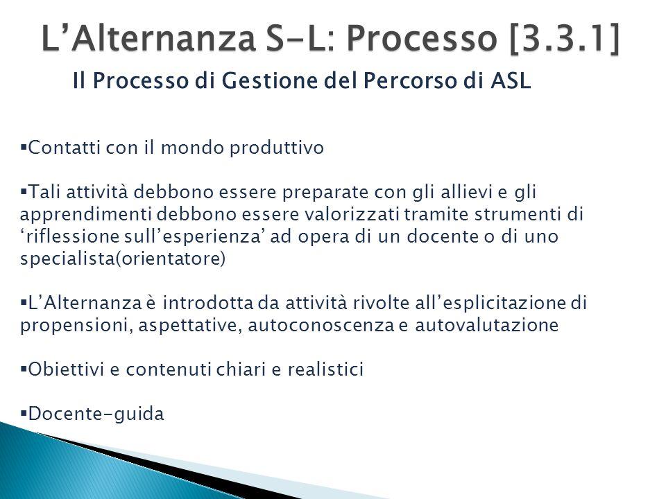 L'Alternanza S-L: Processo [3.3.1]